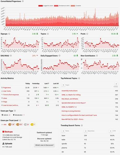 forumsscreencap