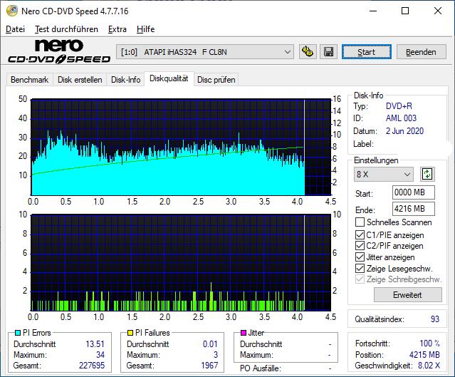 14 Intenso DVD R 16x (AML 003) Pioneer BDR-212D 1.00 Scan LiteOn iHAS 324F Q93 (G2020-S2020)