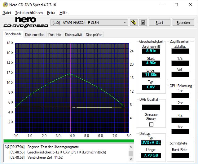 334 Intenso DVD R DL 8x (CMC MAG D03) Vater 334 Optiarc AD-7260S 1.03 Transfer LiteOn iHAS 324F OK (G2020-S2020)