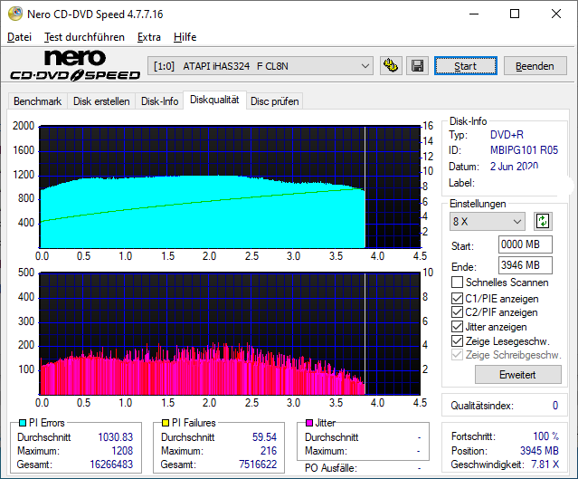 13 Memorex DVD R 16x (MBIPG 101 R05) 13 Pioneer BDR-212D 1.00 Scan LiteOn iHAS 324F Q0 (G2020-S2020)