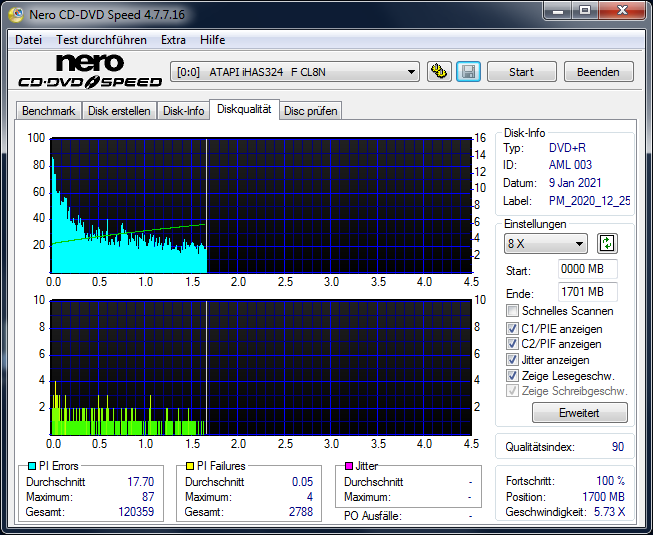 527 Intenso DVD+R 16x Printable (AML 003) Parted Magic 2020-12-25 Pioneer DVR-S21L 1.00 Scan LiteOn iHAS 324F Q90 (G2021-S2021)