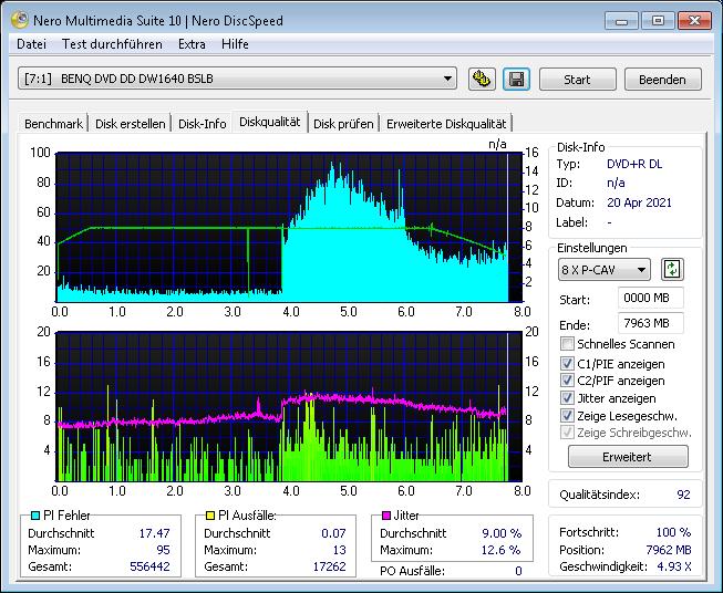 Platinum DL CMC BDR 4x 1 scan BenQ