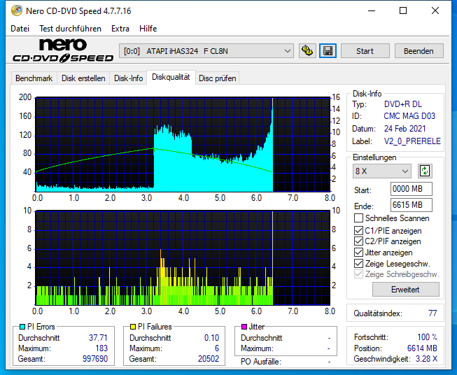 530 Intenso DVD+R DL 8x (CMC MAG D03) Optiarc AD-7250H 1.81 Scan LiteOn iHAS 324F Q77 (G2021-S2021)