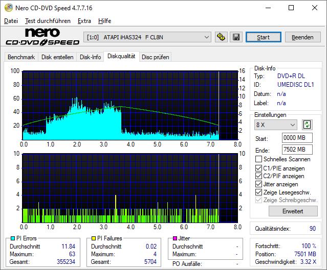338 NoName by Ricoh DVD R 8.5GB 8x (UMEDISC DL1) Vater 338 Optiarc AD-7260S 1.03 Scan LiteOn iHAS 324F Q90 (G2020-S2020)