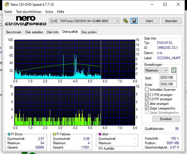 G14 NoName by Ricoh DVD+R 8.5GB 8x (UMEDISC DL1) W10-64 V20H2 LG GH24NSD1 LG00 Scan Samsung SH-224BB (Violet) Q90 (G2021-S2021)