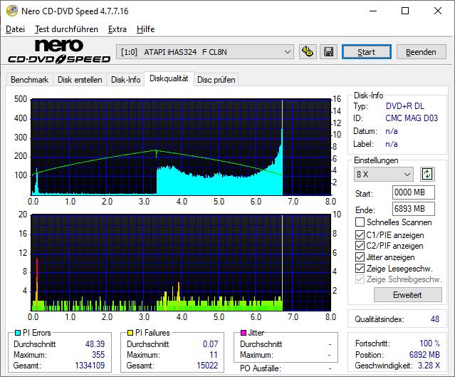 333 Intenso DVD R DL 8x (CMC MAG D03) @4x Vater 333 LG GH24NSD6 LU00 Scan LiteOn iHAS 324F Q48 (G2020-S2020)