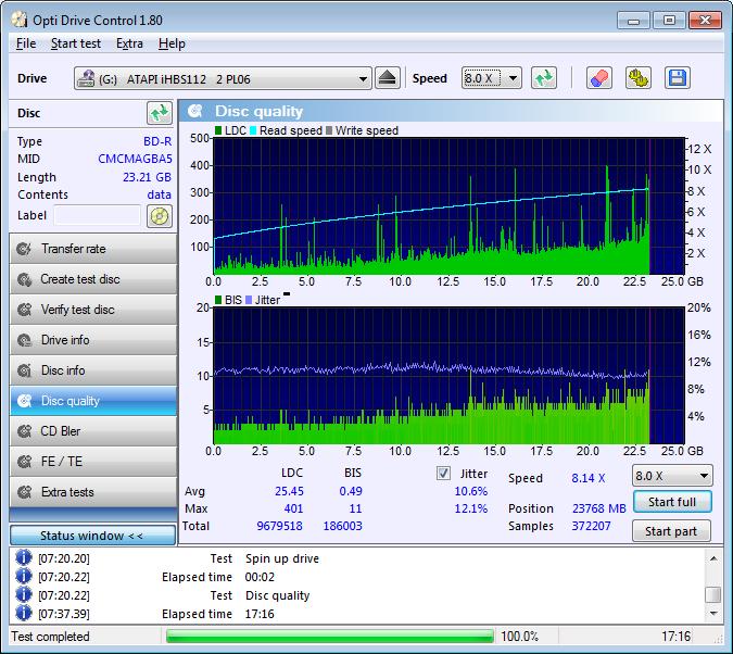 105 Mediarange BD-R 25GB 6x (CMCMAGBA5) Vater 105 Pioneer BDR-212E 1.01 Scan Liteon iHBS 112 2 LDC D25 M401 BIS D0,49 M11 (G2021-S2021)
