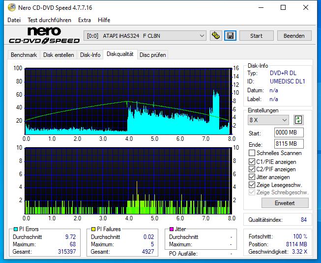 355 NoName by Ricoh DVD+R 8.5GB 8x (UMEDISC DL1) Vater 355 Pioneer BDR-212E 1.01 Scan LiteOn iHAS 324F Q84 (G2021-S2021)