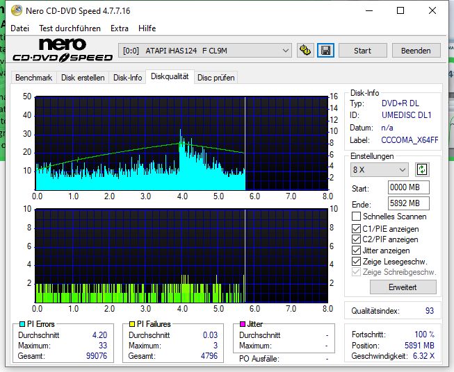 G14 NoName by Ricoh DVD+R 8.5GB 8x (UMEDISC DL1) W10-64 V20H2 LG GH24NSD1 LG00 Scan LiteOn iHAS 124F (Brown) Q90 (G2021-S2021)