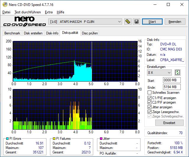 G9 Intenso DVD R DL 8x (CMC MAG D03) W10-64Bit V1909 Business Edition Optiarc AD-7260S 1.02 Scan LiteOn iHAS 324 F Q70 (G2020-S2020)