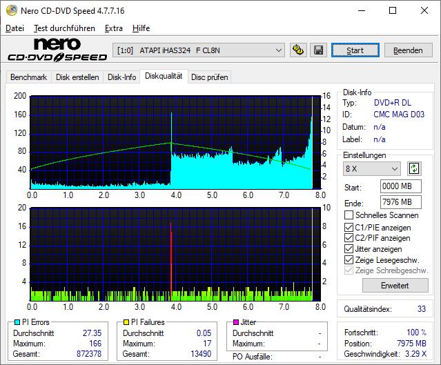 334 Intenso DVD R DL 8x (CMC MAG D03) Vater 334 Optiarc AD-7260S 1.03 Scan LiteOn iHAS 324F Q33 Single Spike (G2020-S2020)