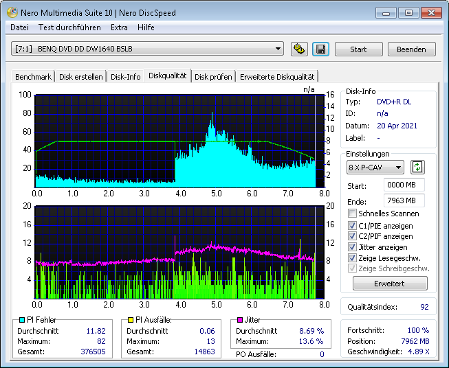 Platinum DL CMC FB 8x 1 scan BenQ