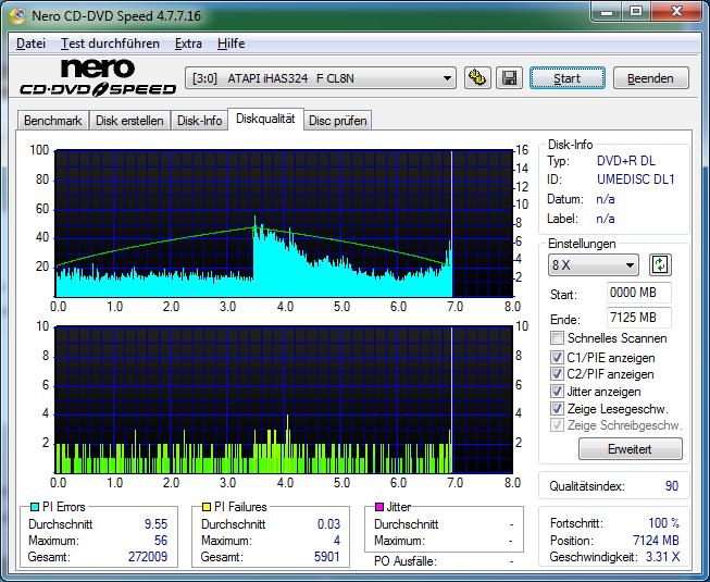 342 NoName by Ricoh DVD+R 8.5GB 8x (UMEDISC DL1) Vater 342 Pioneer BDR-212D 1.00 Scan LiteOn iHAS 324F Q90 (G2020-S2020)