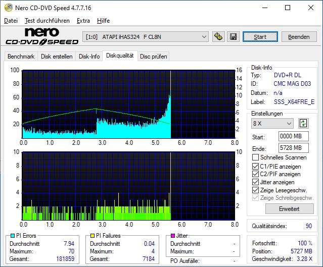 G10 Intenso DVD R DL 8x (CMC MAG D03) Server 2016 LG GH24NSD6 LU00 Scan LiteOn iHAS 324 F Q90 (G2020-S2020)