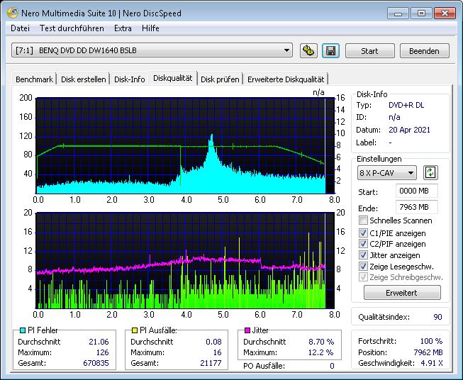 HP DL BDR 8x 1 scan BenQ
